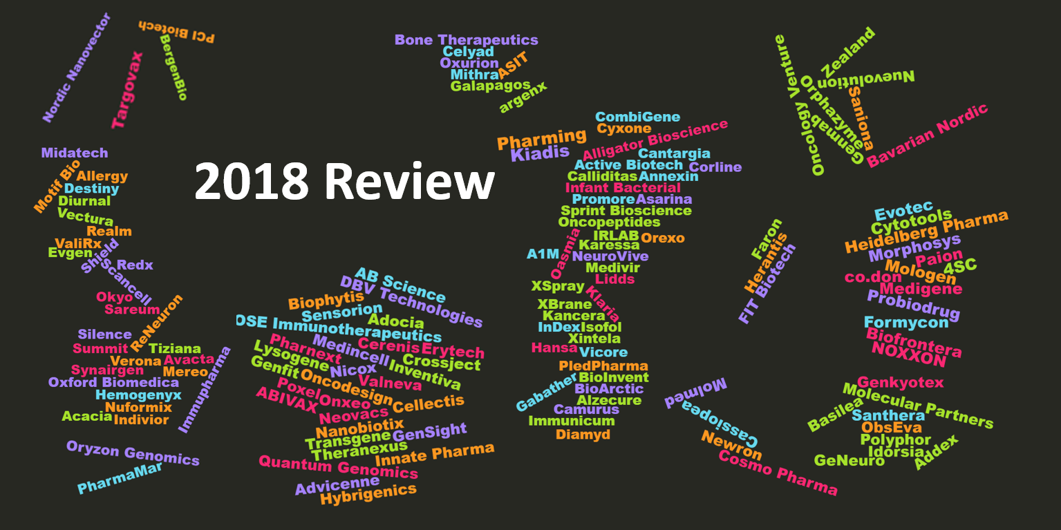 2018 Review European Biotech
