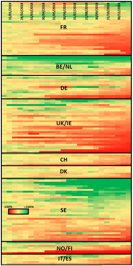 heatmap European biotech